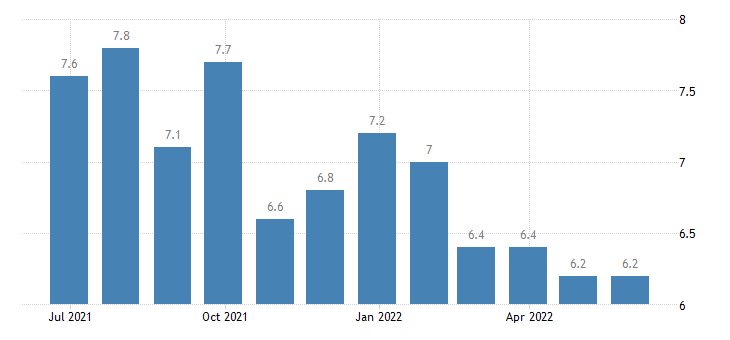 finland harmonised unemployment rate eurostat data