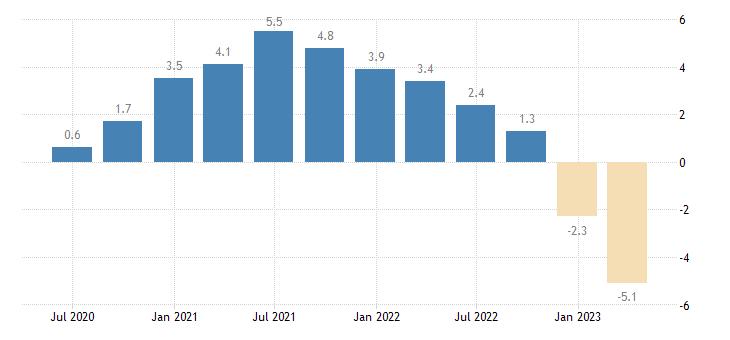 finland house price idx eurostat data