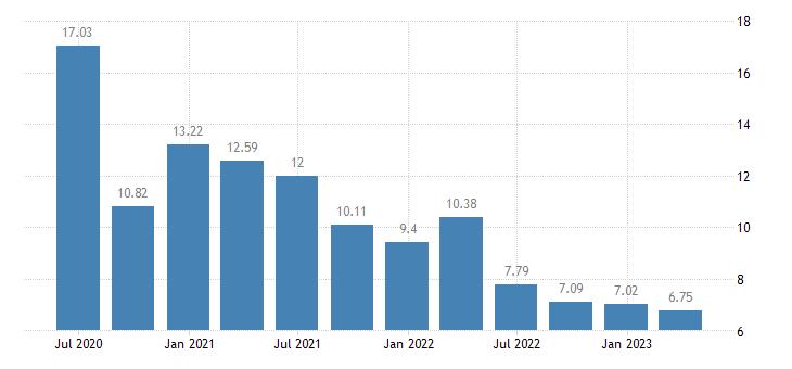 finland household saving rate eurostat data