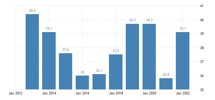 finland imports of goods services eurostat data
