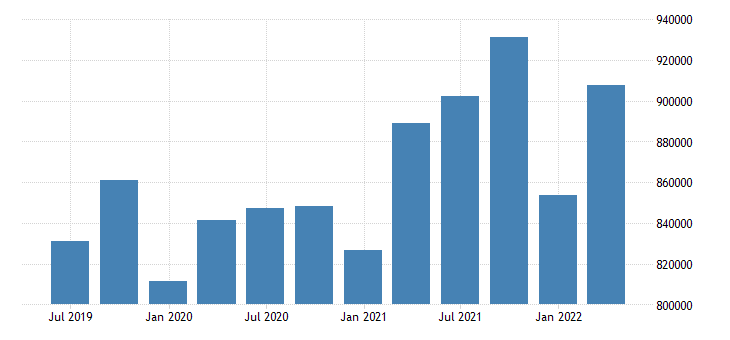 finland international investment position liabilities positions at the end of period eurostat data