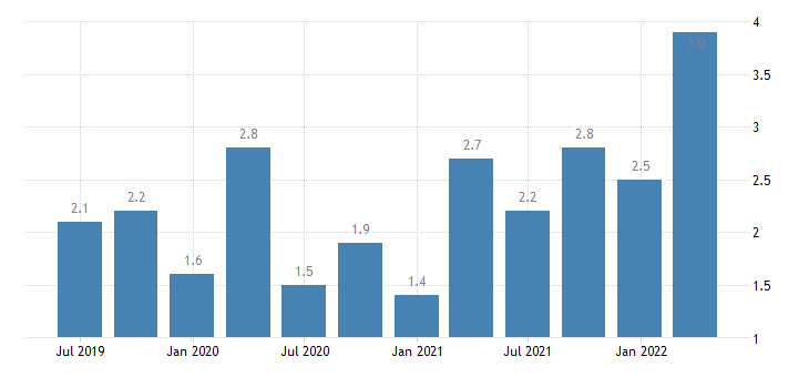 finland job vacancy rate all nace activities except activities of households as employers as own use producers activities of extra territorial organisations bodies eurostat data