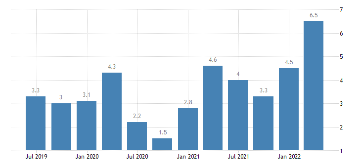 finland job vacancy rate information communication eurostat data