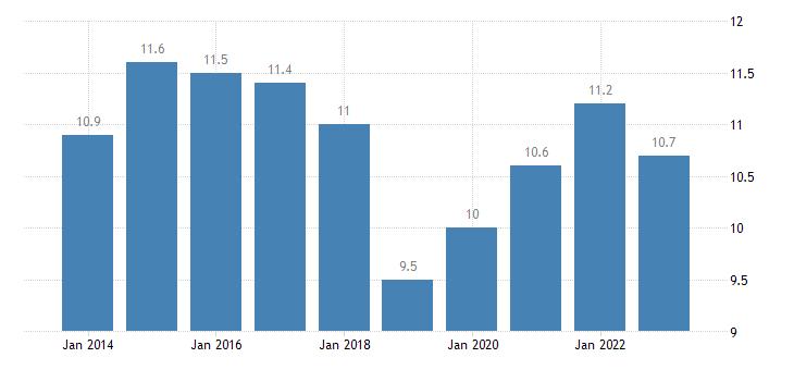 finland jobless households females eurostat data