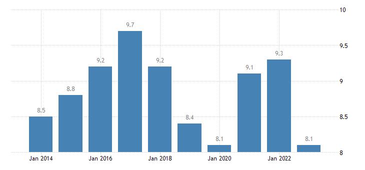 finland jobless households males eurostat data