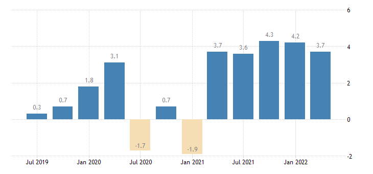 finland labour cost idx manufacturing eurostat data