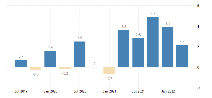 finland labour cost idx services of the business economy eurostat data