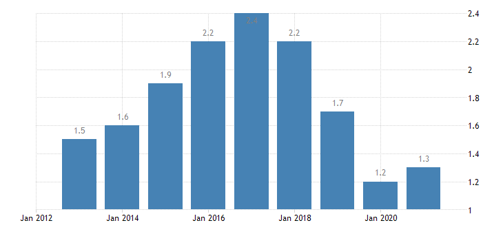 finland long term unemployment rate females eurostat data