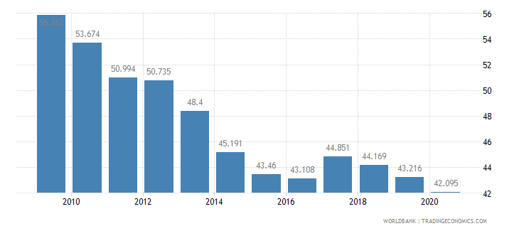 finland mortality rate adult female per 1 000 female adults wb data