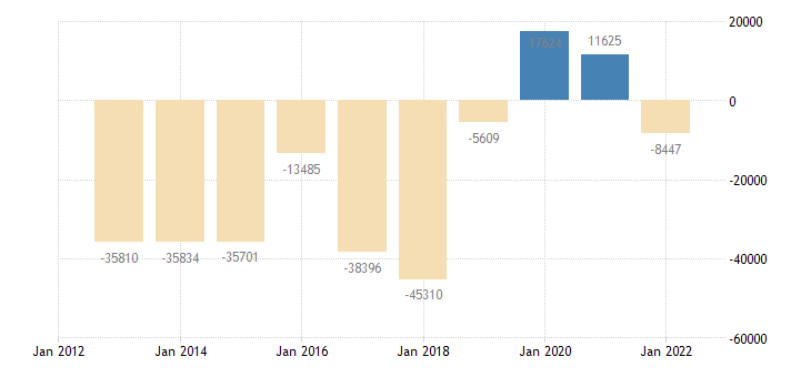 finland other investment eurostat data