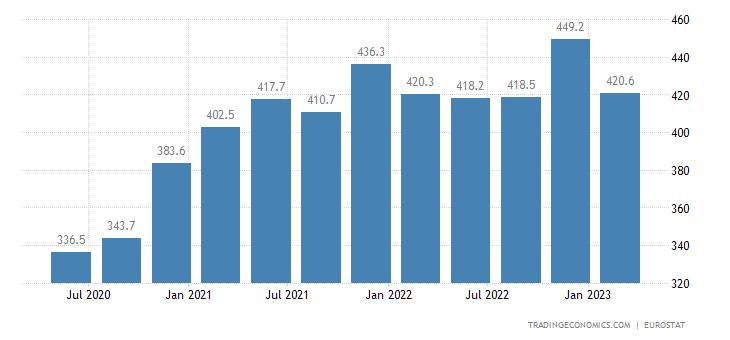 Finland Part Time Employment