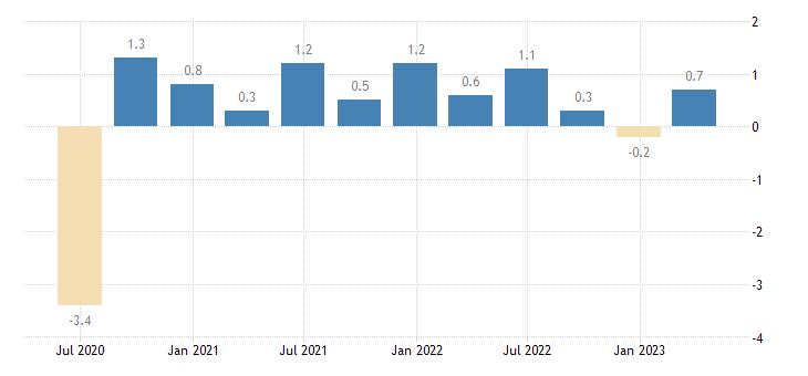 finland population employment total employment domestic concept eurostat data