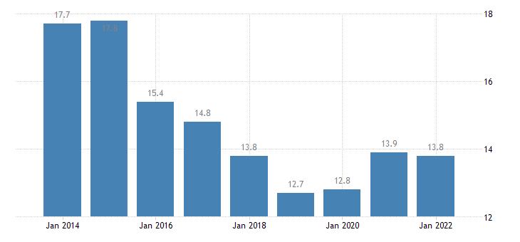 finland private sector debt debt securities non financial corporations eurostat data