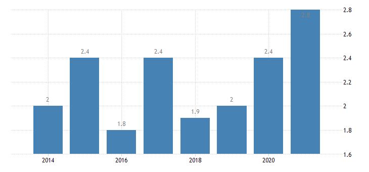 finland severe housing deprivation rate tenant rent at market price eurostat data