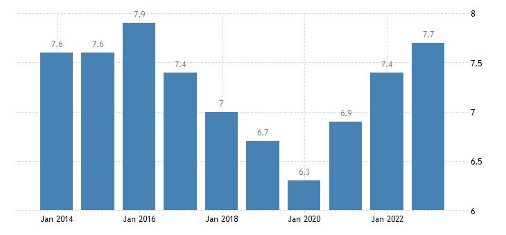 france at risk of poverty rate owner eurostat data