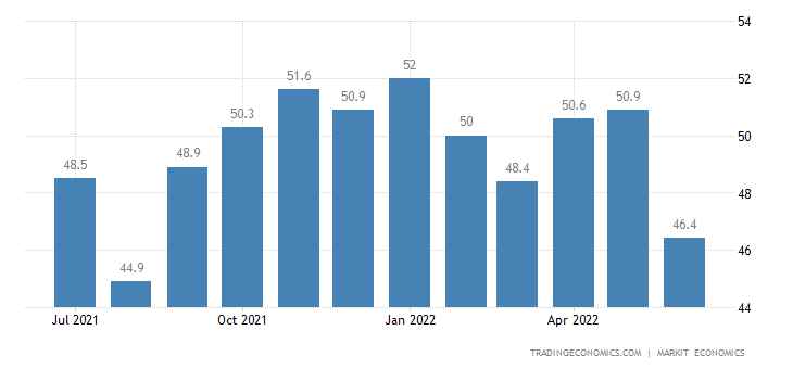 France Construction Pmi