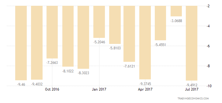 France Consumer Confidence Financial Expectations