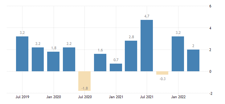 france direct investment abroad assets eurostat data