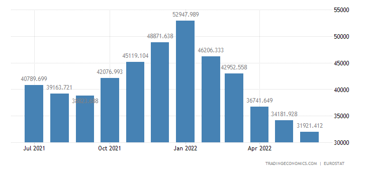 France Eletricity Production