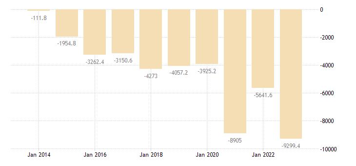 france extra eu trade of other manufactured goods sitc 68 trade balance eurostat data
