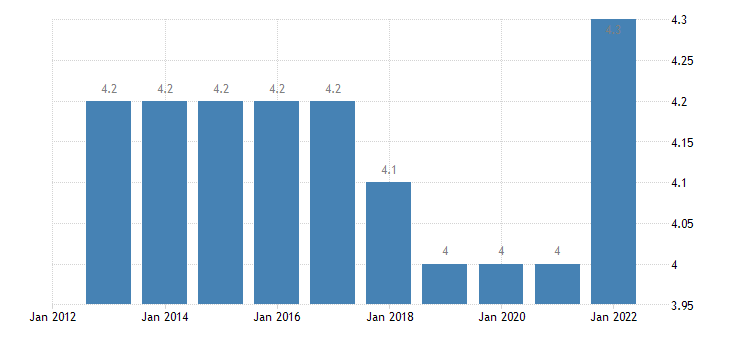 france final consumption expenditure of households health eurostat data