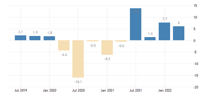 france final consumption expenditure of households npish volumes eurostat data