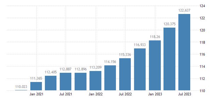 france gdp deflator eurostat data