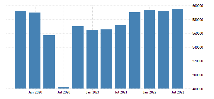 france gdp main components gross domestic product at market prices eurostat data
