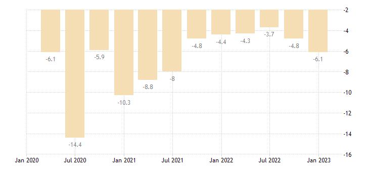 france general gov deficit surplus eurostat data