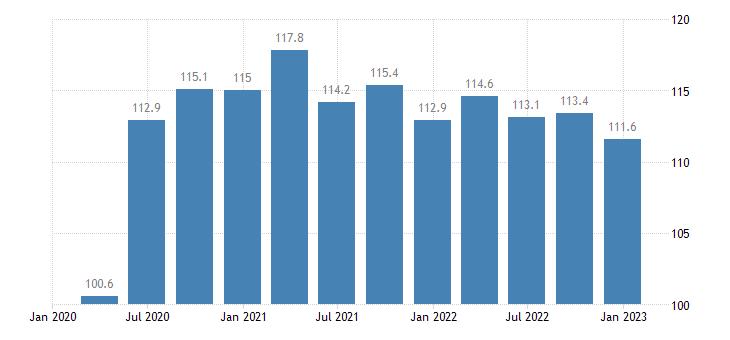 france general gov gross debt eurostat data