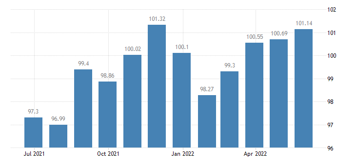 france harmonised idx of consumer prices hicp articles for babies eurostat data