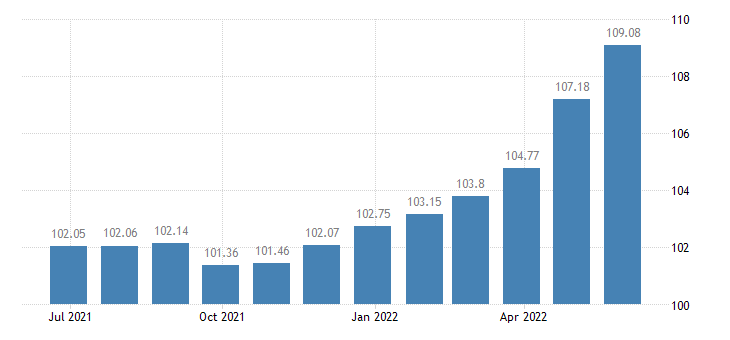 france harmonised idx of consumer prices hicp coffee tea cocoa eurostat data