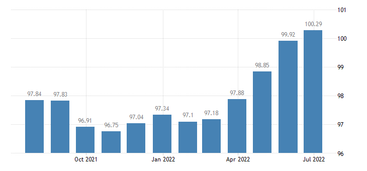 france harmonised idx of consumer prices hicp confectionery products eurostat data