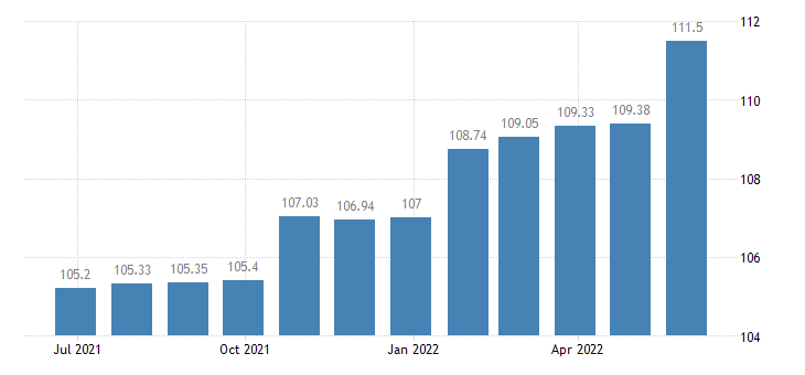 france harmonised idx of consumer prices hicp domestic services household services eurostat data