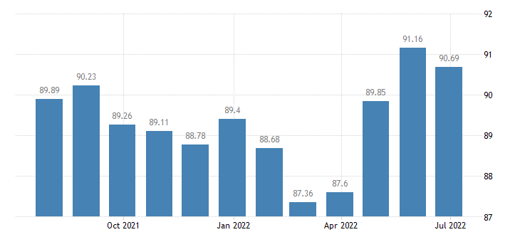 france harmonised idx of consumer prices hicp electric appliances for personal care eurostat data