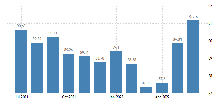 france harmonised idx of consumer prices hicp electrical appliances for personal care eurostat data