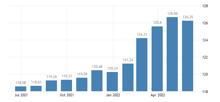 france harmonised idx of consumer prices hicp electricity eurostat data