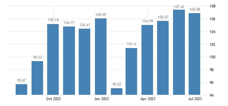 france harmonised idx of consumer prices hicp footwear for infants children eurostat data