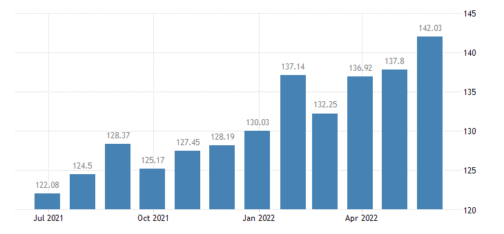 france harmonised idx of consumer prices hicp fresh or chilled fish eurostat data