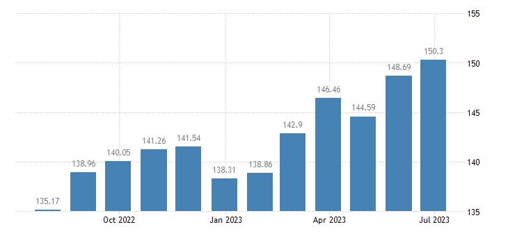 france harmonised idx of consumer prices hicp fresh or chilled fruit eurostat data