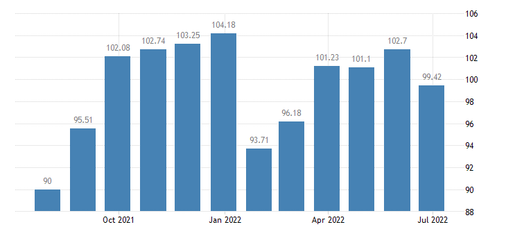 france harmonised idx of consumer prices hicp garments for infants 0 to 2 years children 3 to 13 years eurostat data