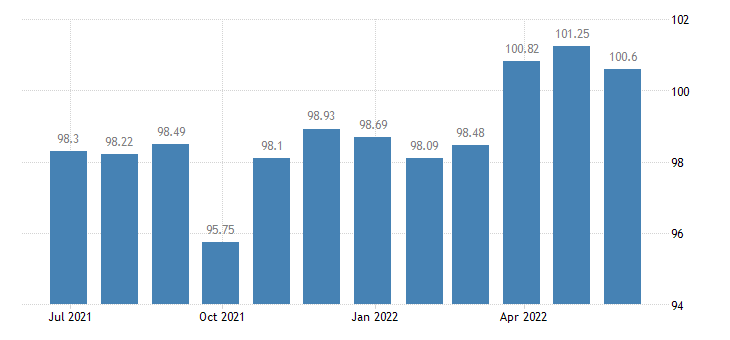 france harmonised idx of consumer prices hicp heaters air conditioners eurostat data