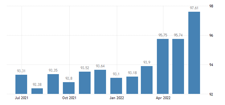 france harmonised idx of consumer prices hicp household appliances eurostat data