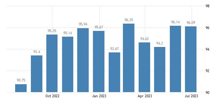 france harmonised idx of consumer prices hicp irons eurostat data