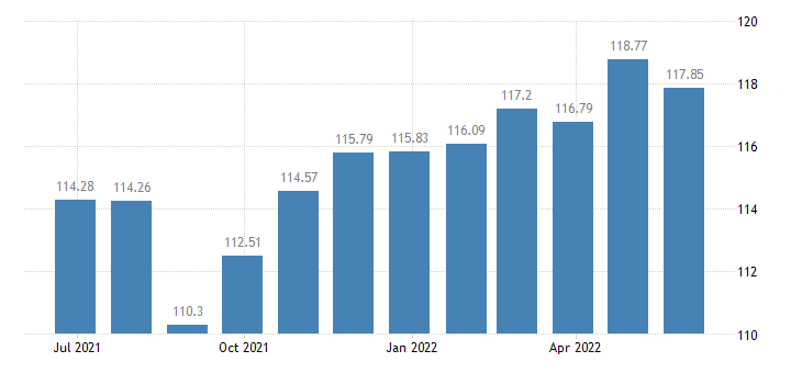france harmonised idx of consumer prices hicp medical services eurostat data