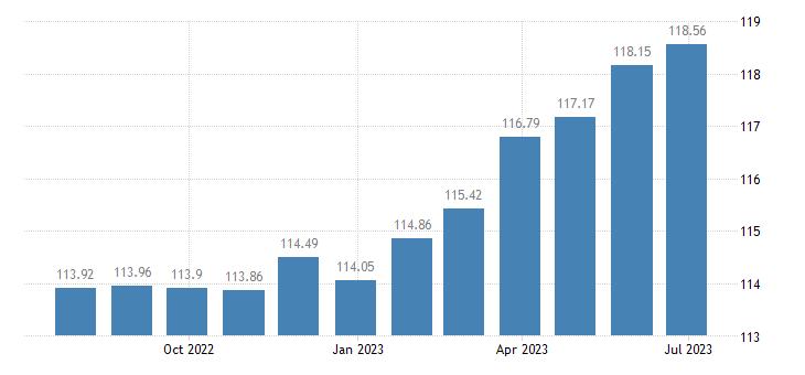 france harmonised idx of consumer prices hicp miscellaneous printed matter eurostat data