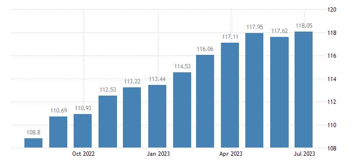 france harmonised idx of consumer prices hicp non electric kitchen utensils articles eurostat data