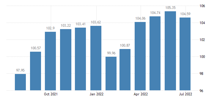 france harmonised idx of consumer prices hicp non energy industrial goods semi durables only eurostat data