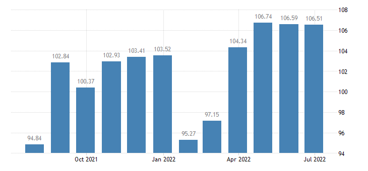 france harmonised idx of consumer prices hicp other articles of clothing eurostat data