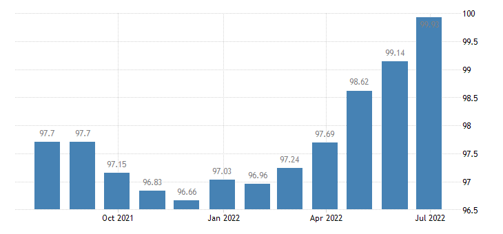 france harmonised idx of consumer prices hicp other food products n e c eurostat data
